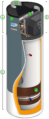 le chauffe eau thermodynamique sur la vmc. Black Bedroom Furniture Sets. Home Design Ideas
