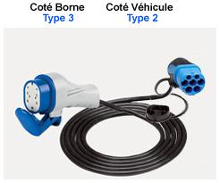 forum automobile propre cable t2 t3 incorrect la recharge des voitures lectriques page 3. Black Bedroom Furniture Sets. Home Design Ideas